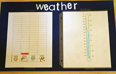 weather_chart2
