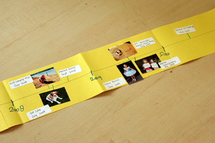 timeline project for kids