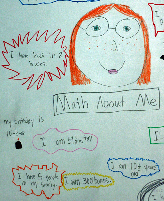 Numbers and math about me poster
